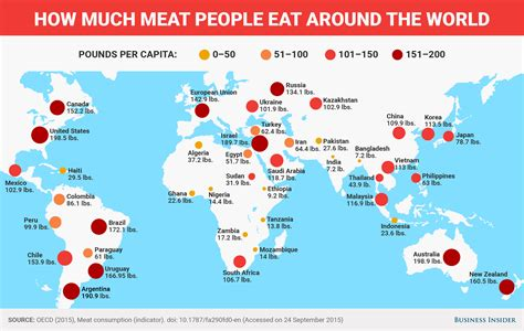 These are the countries where people eat the most meat
