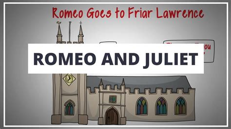 ROMEO AND JULIET BY SHAKESPEARE - ANIMATED SUMMARY - YouTube