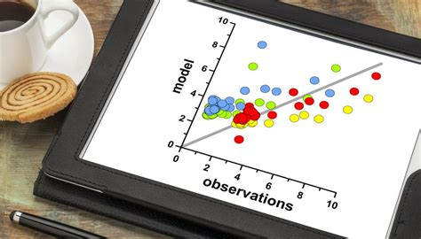 How to Find the Correlation Coefficient for 'R' in a