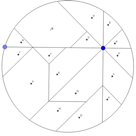 Proof without words of the pizza theorem – GeoGebra