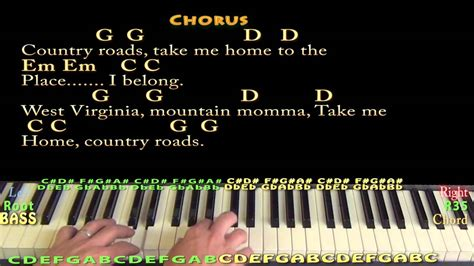 Country Roads - Piano Cover Lesson in G Major with Chords