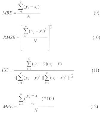Evaluation of the regression parameters of the Angstrom
